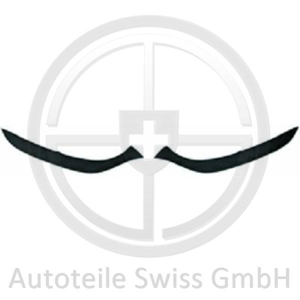 SATZ ABDECKBLENDEN , Renault, Clio IV 12-16