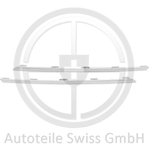 CHROMBLENDE OBEN , Renault, Kadjar 15->>